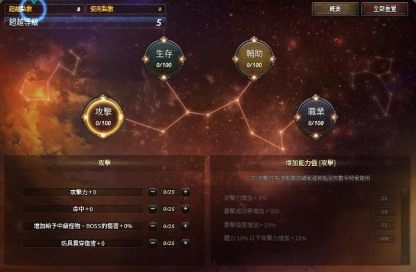 全新「超越等級」系統,可讓玩家一次升級所有角色,玩家可以使用超越點數來增加想要的能力值。